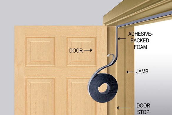 Why weather stripping is so important for your doors for Door weather stripping